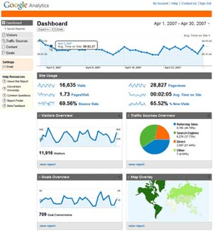 Google Analytics | SeoWeb